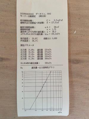 奈良の注文住宅気密検査平野木材